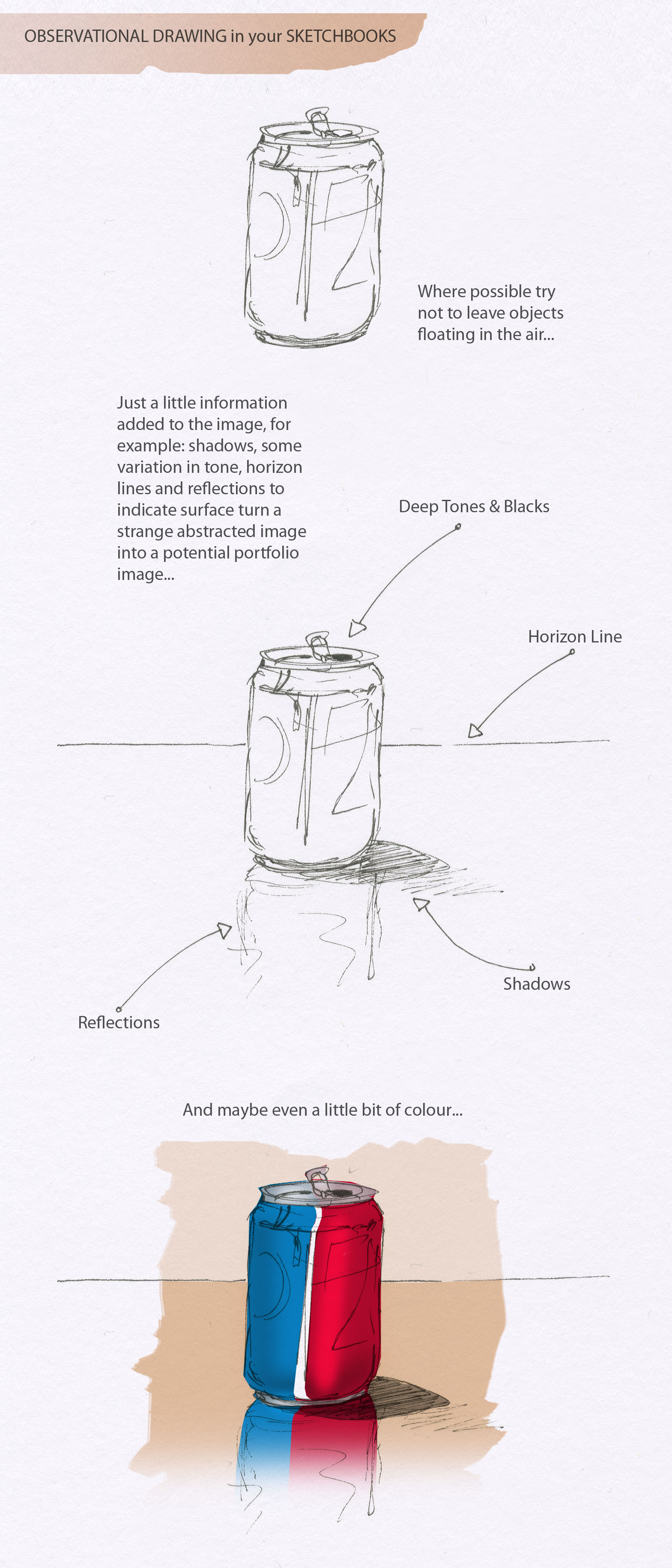 Techniques for observational drawings?