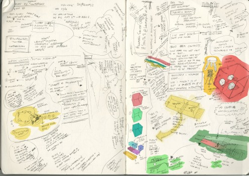 Notes Taken on Curriculum Meeting 001 col