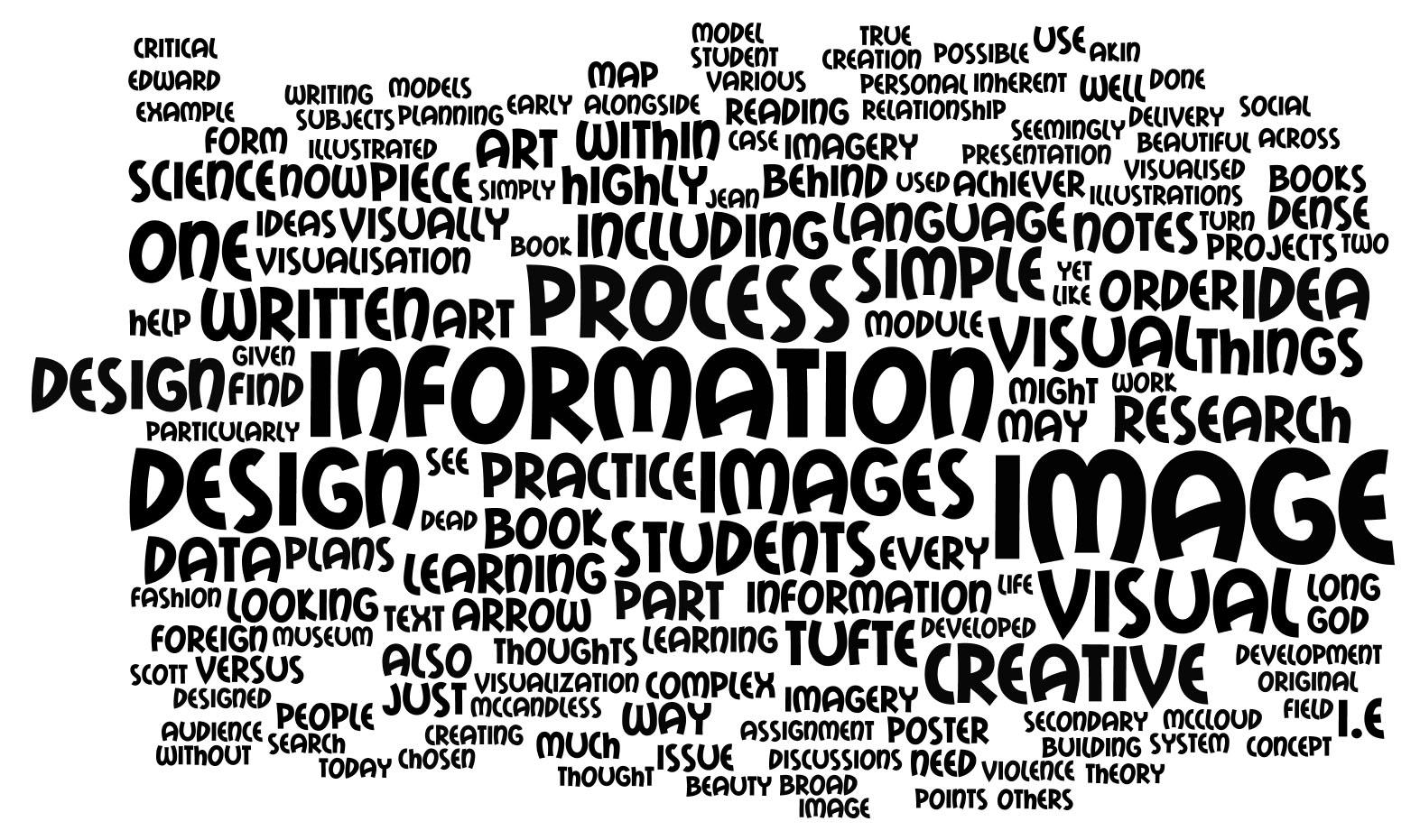 understanding the research assignment practice
