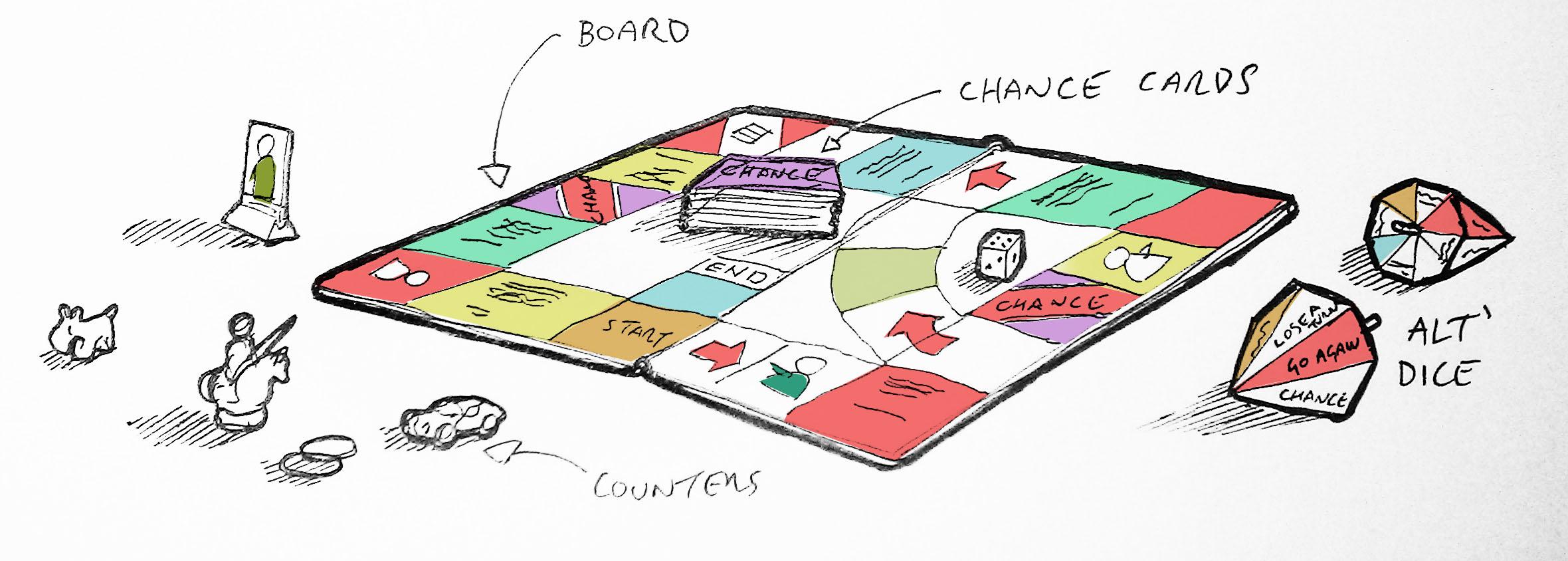Board Game MiniProject Creative Briefs Apophenia Inc - Board game design