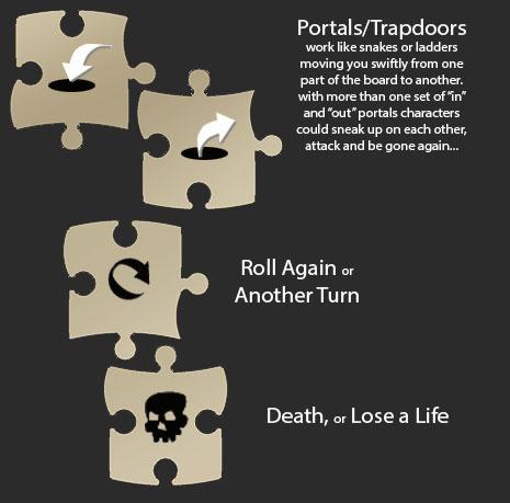 Jigsaw Tile Interpretations