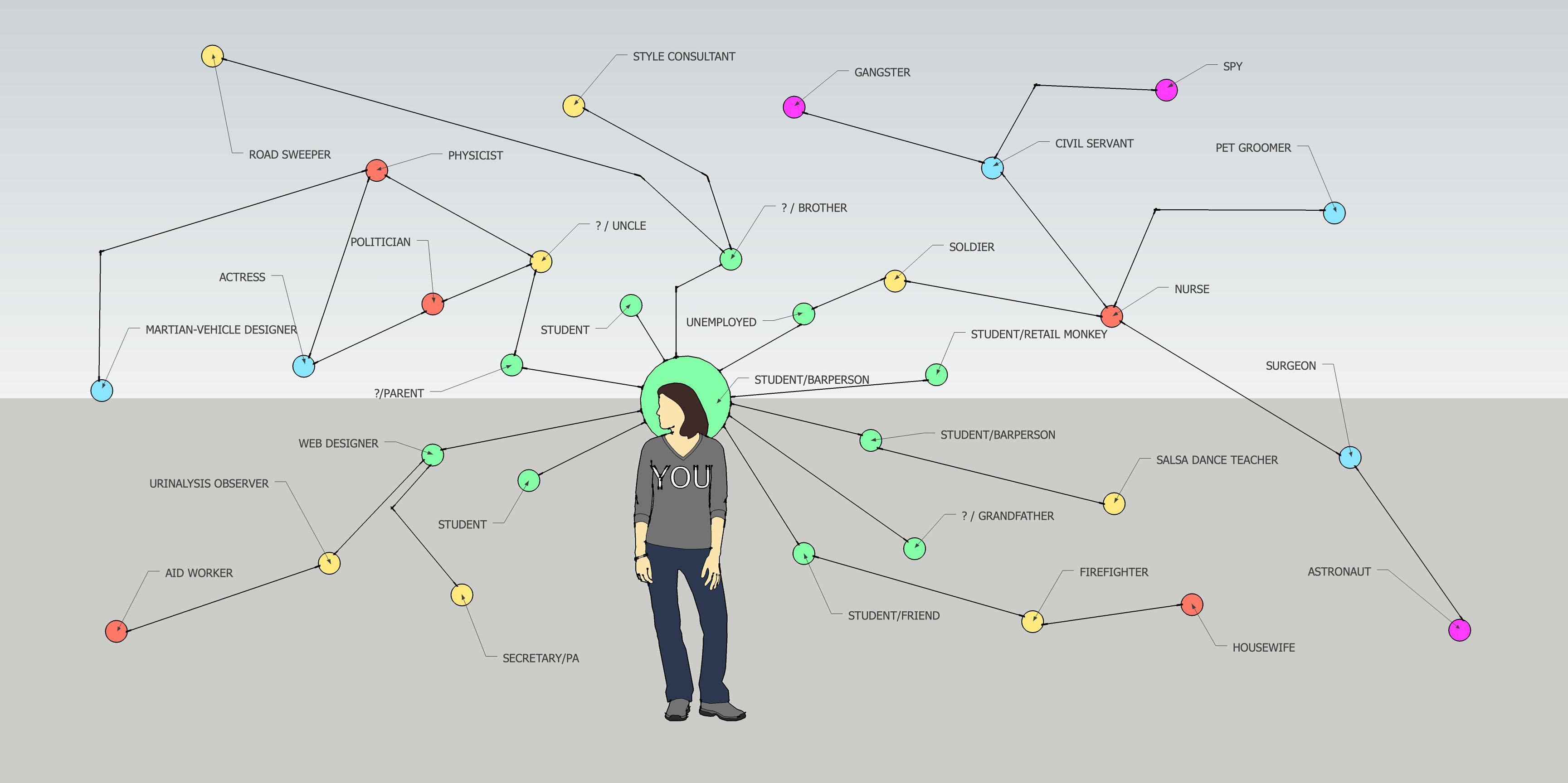 Mini Brief u2013 Branded Character Designs (inc. Character ...