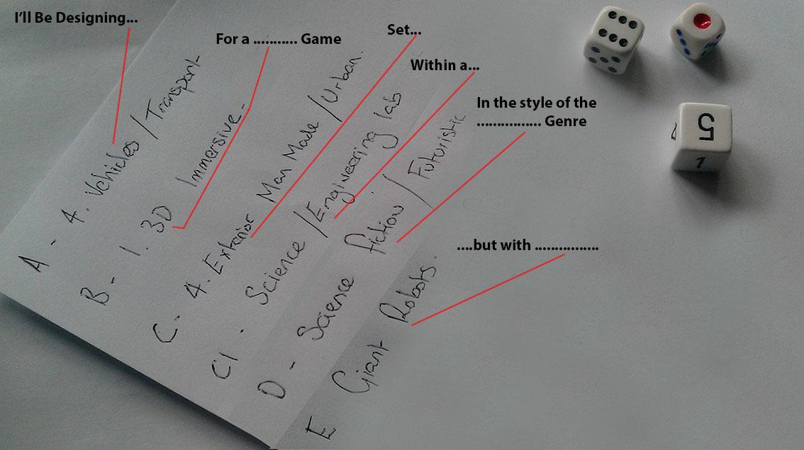 A Concept Art Games Design Brief Idea Generation Using A List - Game design brief