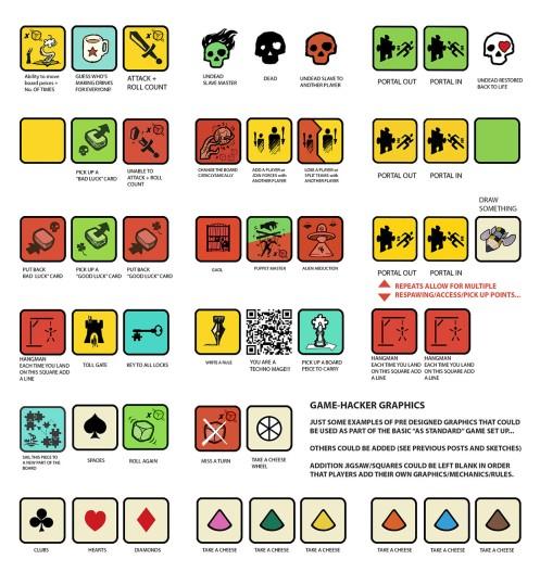 Graphics for GameHacker for blog
