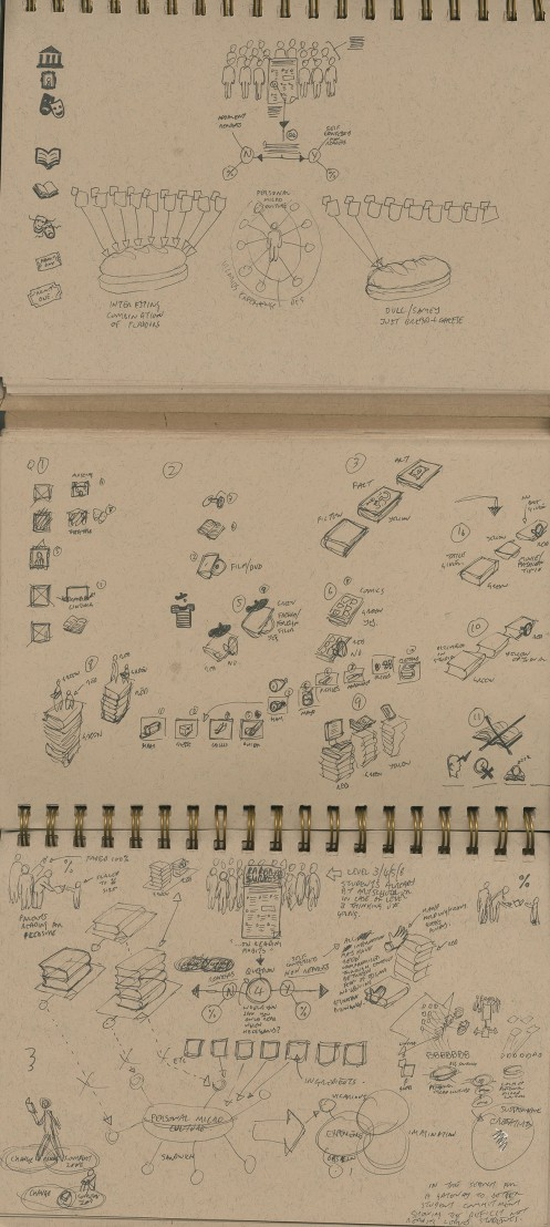 Graphics from Survey Sketch