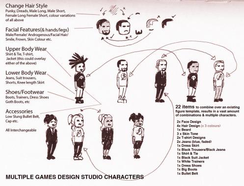 Interchangable Character Design Sketch 2