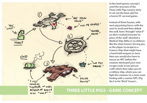 three-little-pigs-as-a-survival-horror-game-in-space